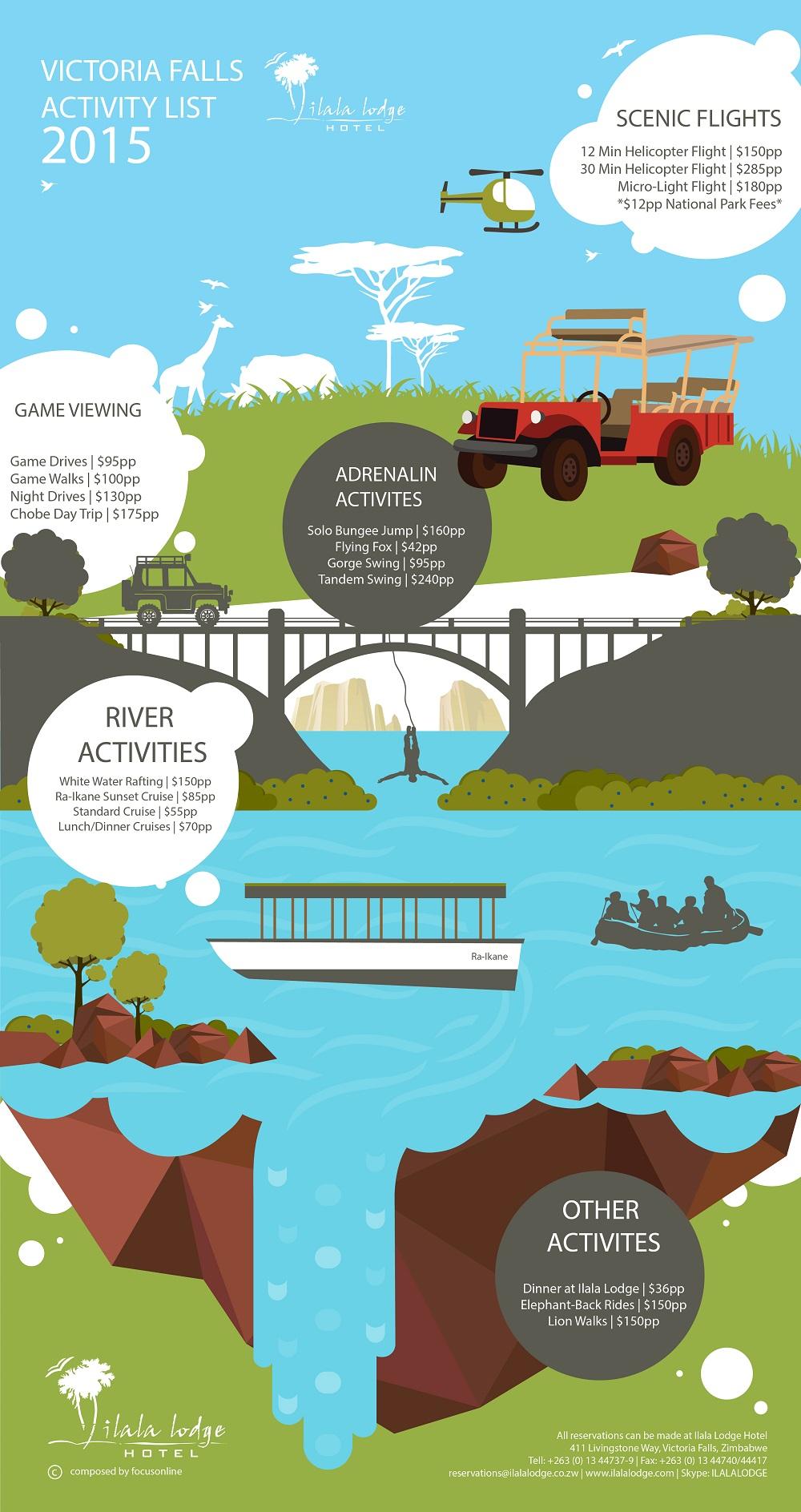 Illala infographic 23 July 2015 (Final)-01